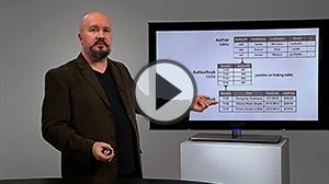 Foundations of Programming: Code Efficiency