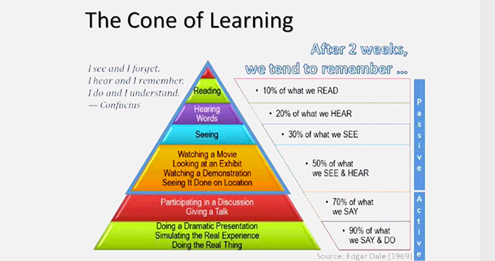 Online Video: How It Changes and Enhances the Way We Learn!