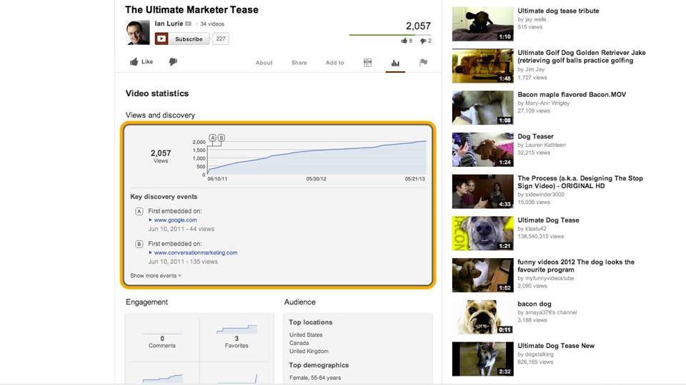 Welcome: Video SEO Basics