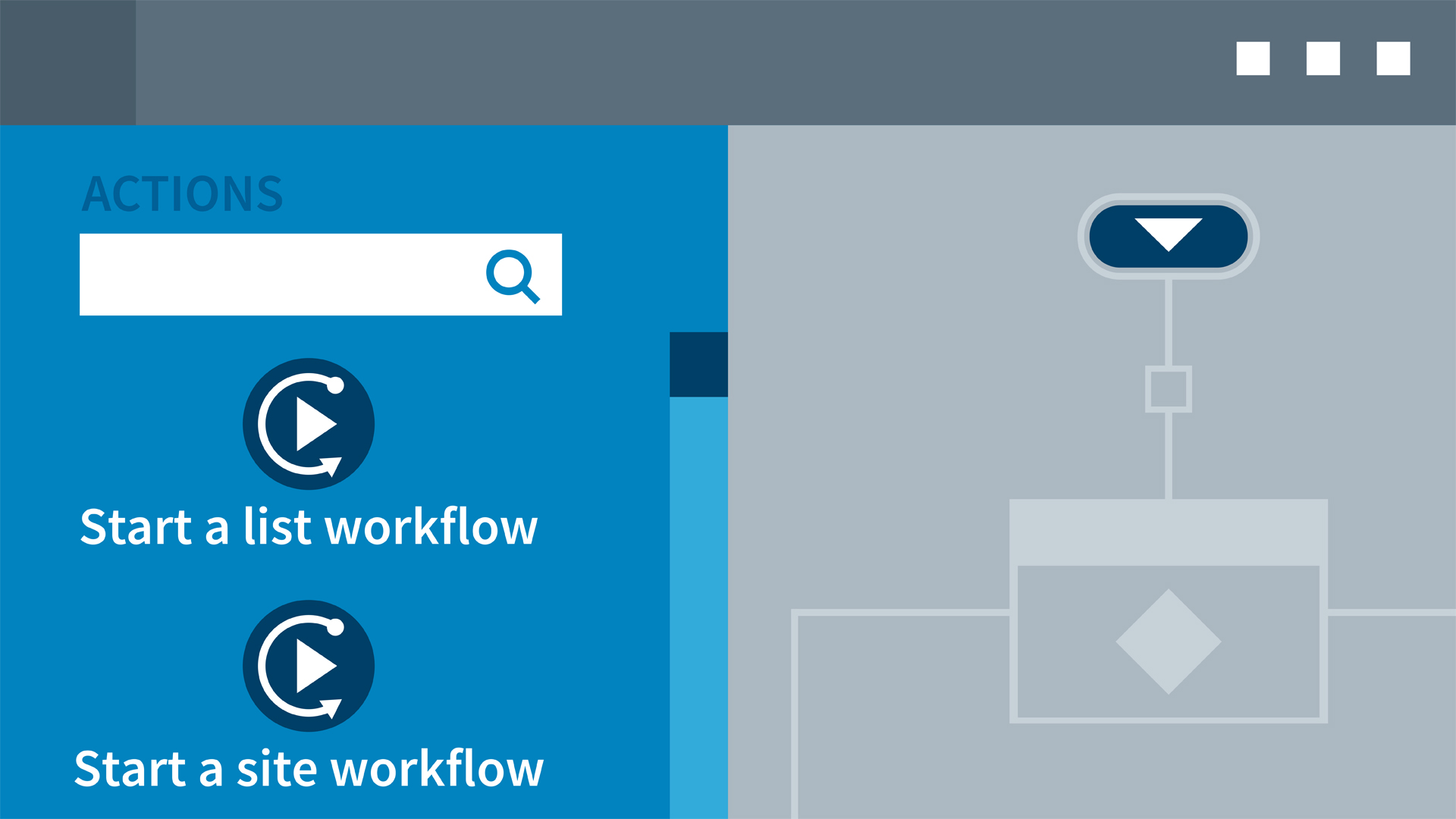 sharepoint designer 2013: custom workflows
