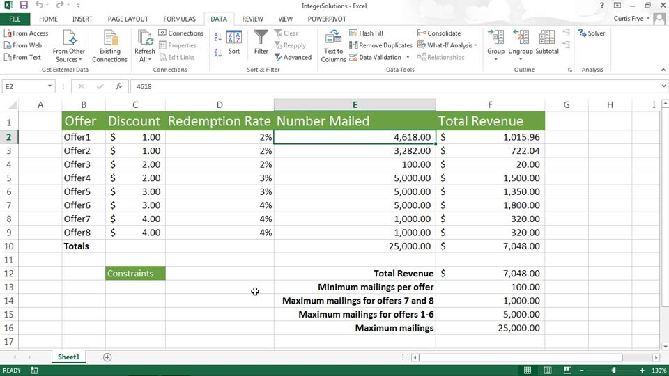 : Up and Running with Excel What-If Analysis