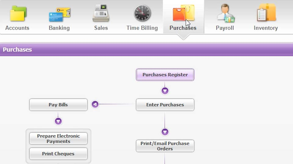 Welcome: MYOB AccountRight 2013 Essential Training