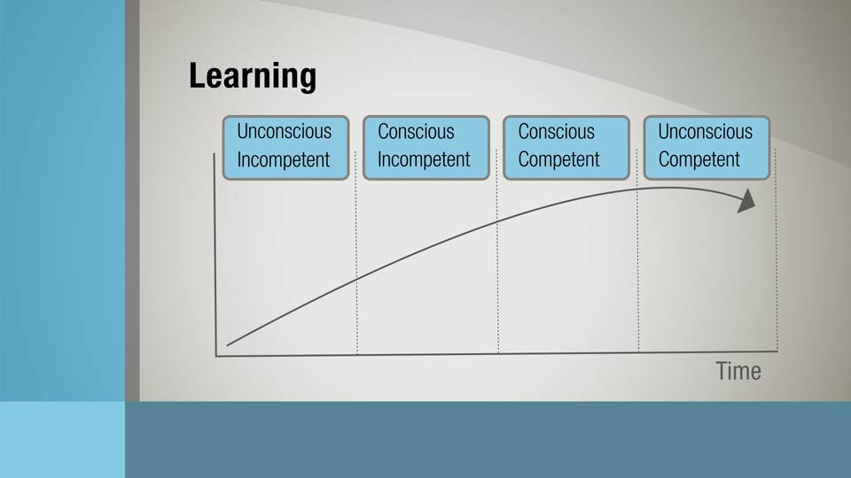 Welcome: Instructional Design Essentials: Adult Learners