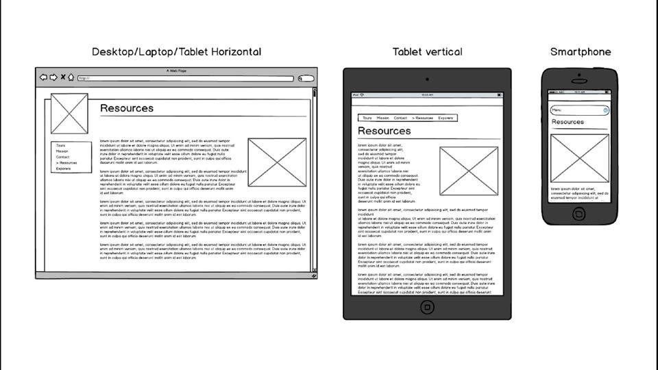 Welcome: UX Design Tools: Balsamiq Mockups