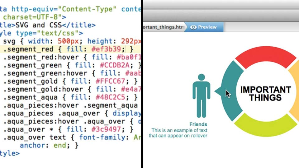Preview the final project: Design the Web: SVG Rollovers with CSS