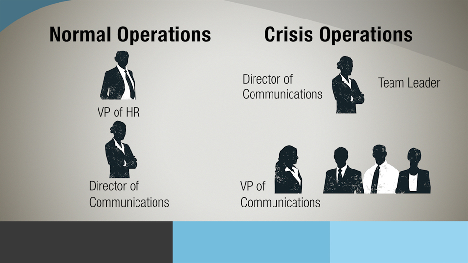 Welcome: Crisis Communication