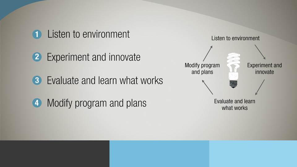 Welcome: Nonprofit Fundamentals
