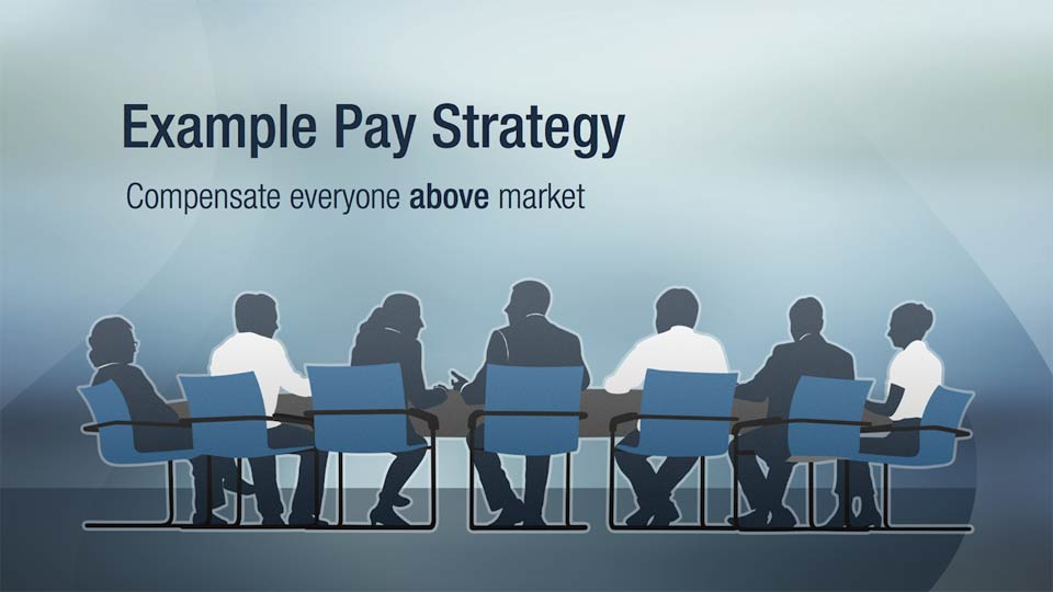 Welcome: Pay Strategy