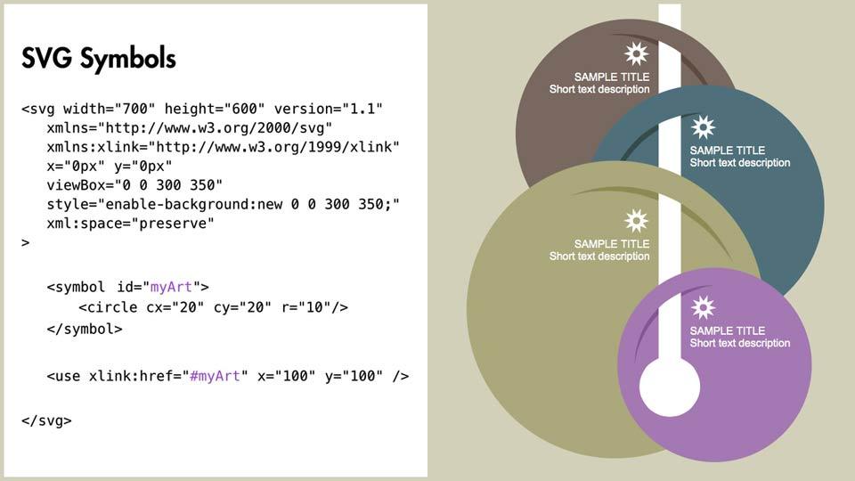 Design The Web Using Symbols In Svg