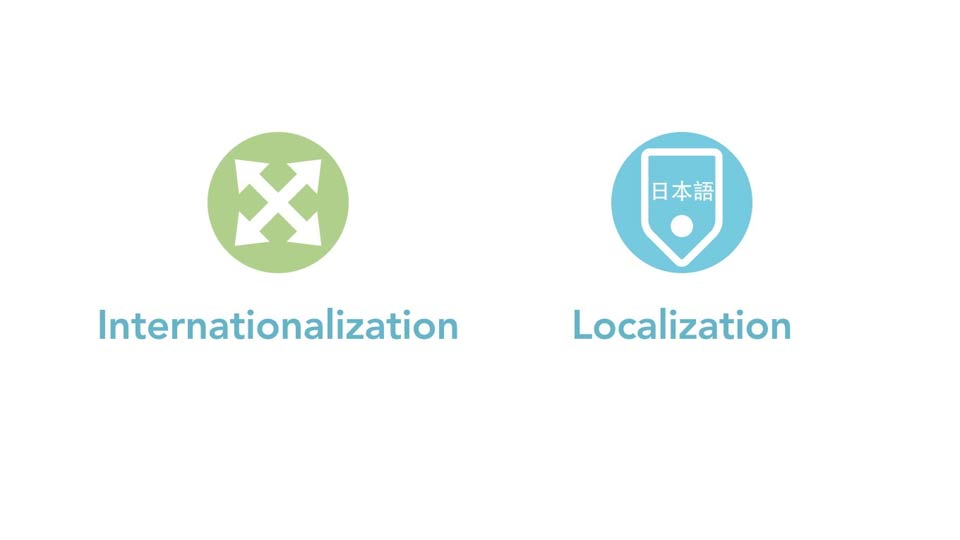 Welcome: Localization for Developers