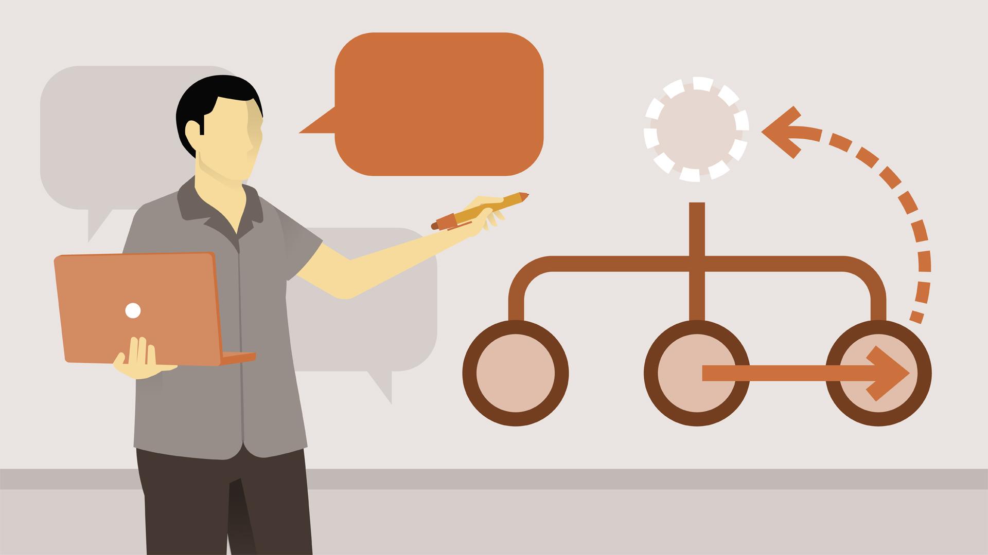 変化のときのコミュニケーション術