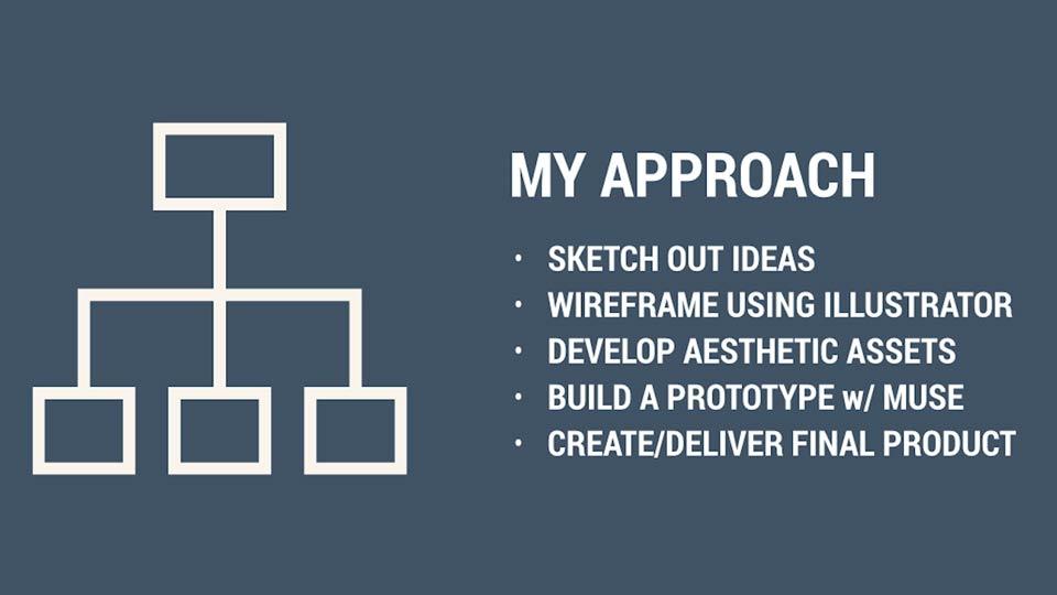 Welcome: Illustrator CC for Web Design: Core Concepts