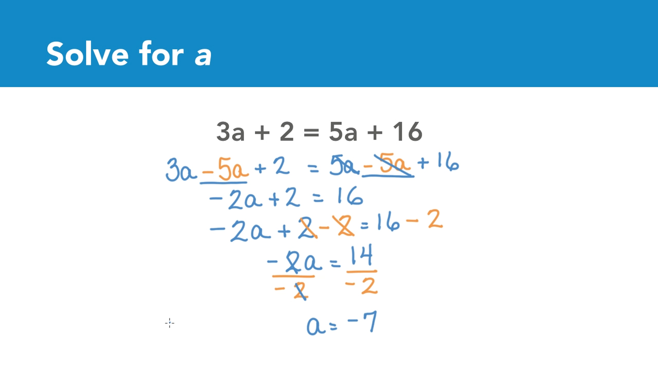 Solution: Solve equations with variables on both sides: Foundations of Algebra: Solving Equations