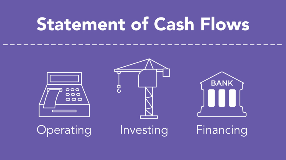 Welcome: Running a Profitable Business: Understanding Cash Flow