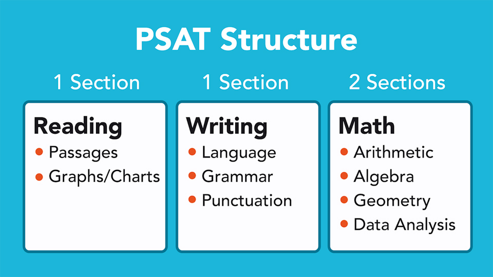 Welcome: PSAT Test Prep