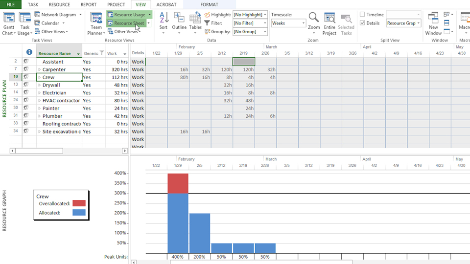 Reducing scope: Managing Time-Constrained Projects with Microsoft Project
