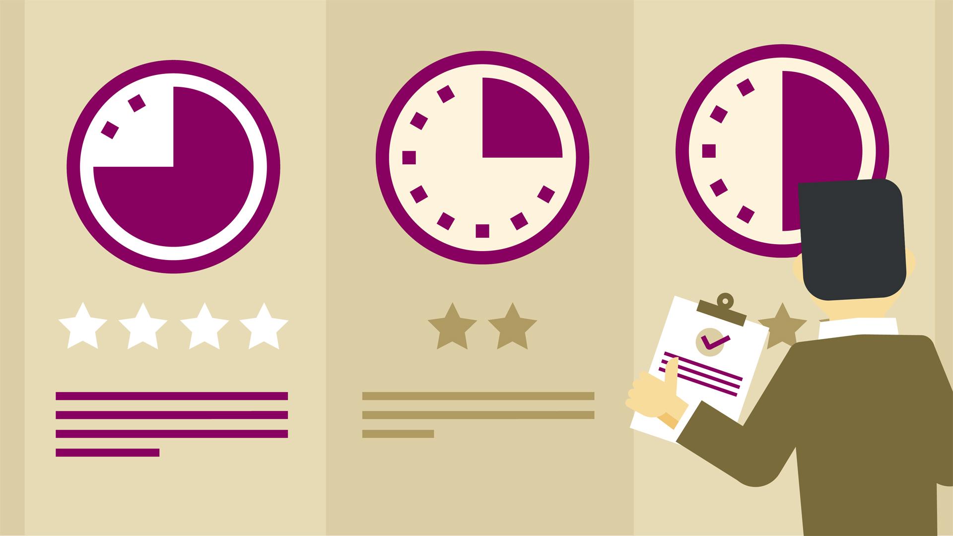 balanced scorecard and key performance indicators