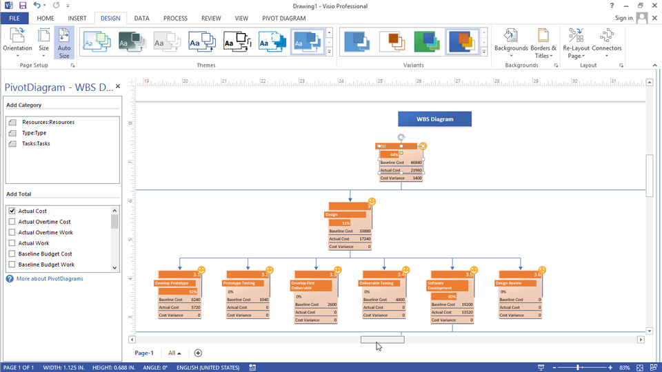 Visualizing A Report In Microsoft Project