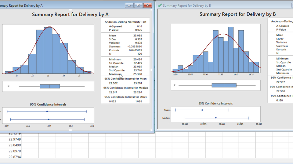 Welcome: Introduction to Minitab