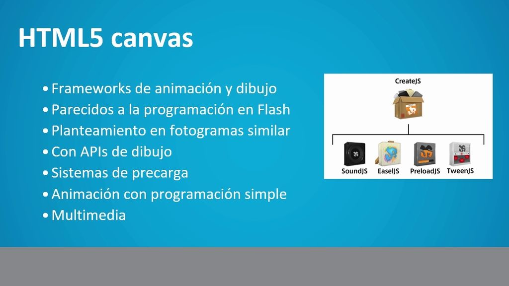 Animate CC para interactividad y juegos
