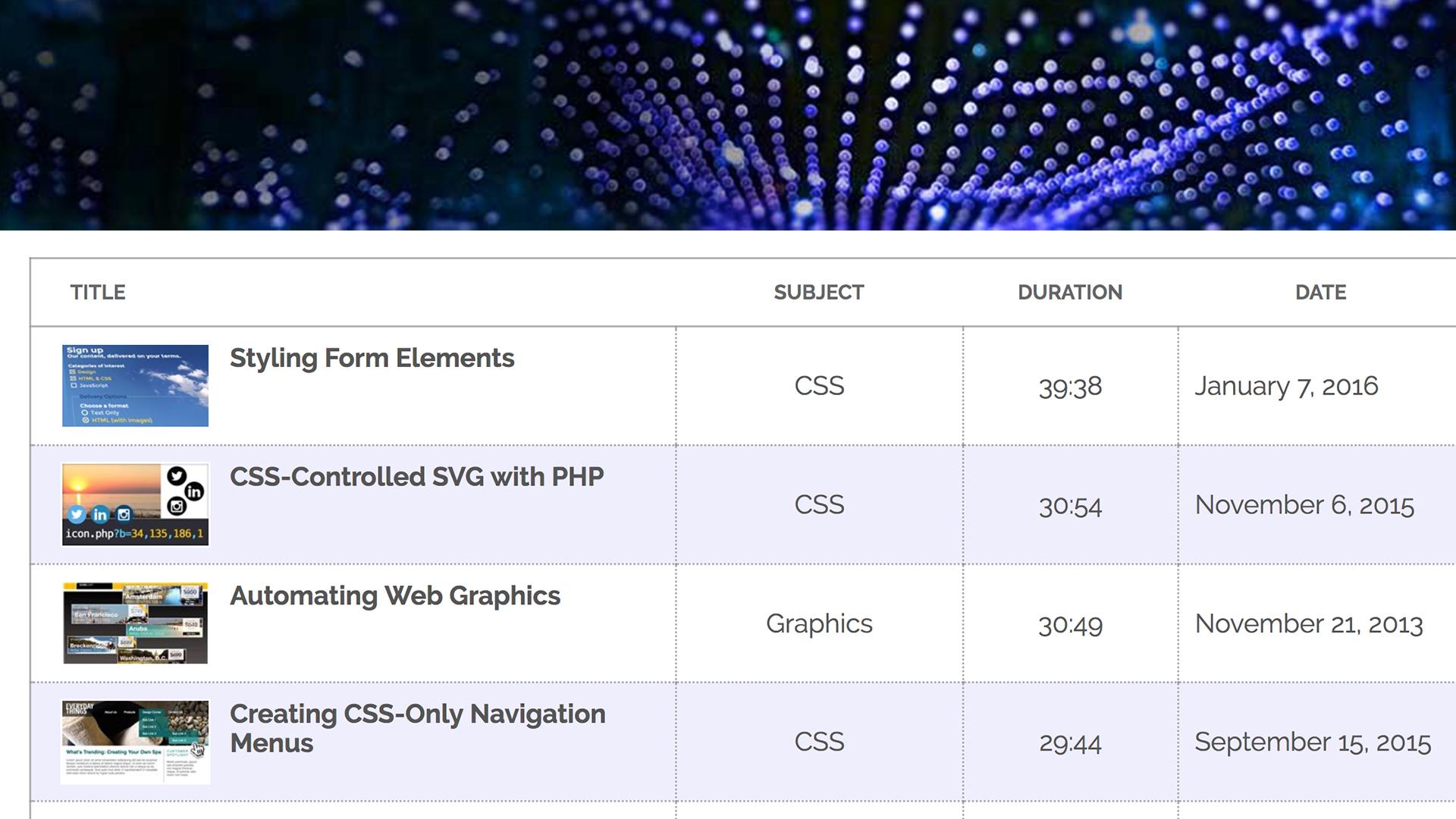 Design The Web Creating A Sortable Table