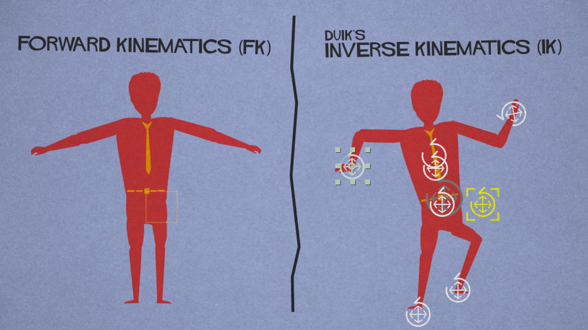 kinematics of human motion pdf