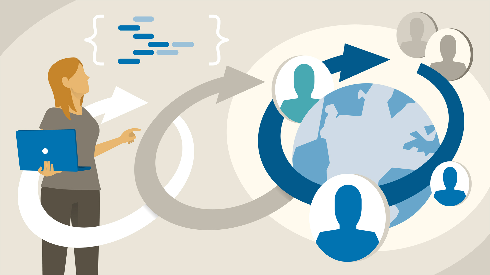 Remote-first culture for agile teams: Agile Software Development: Remote Teams