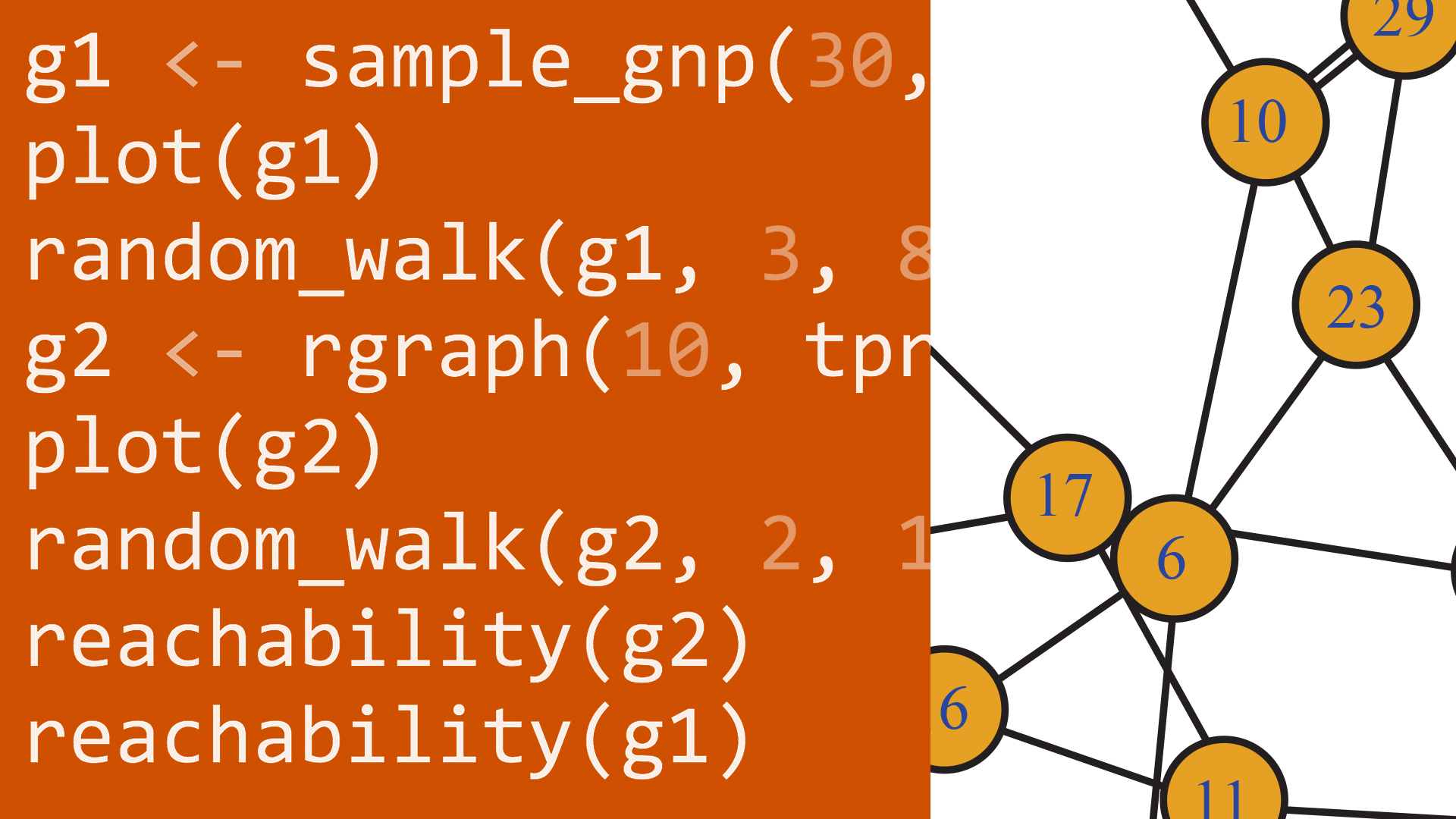 Social Network Analysis Using R