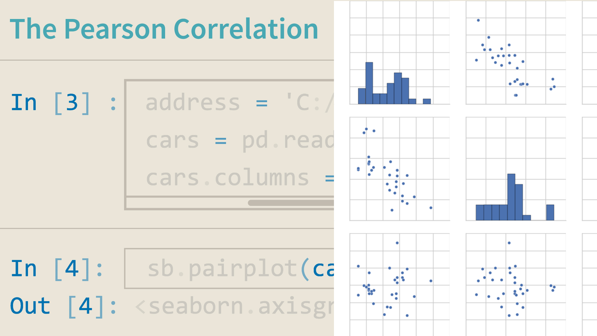 Construct histograms, box plots, and scatter plots