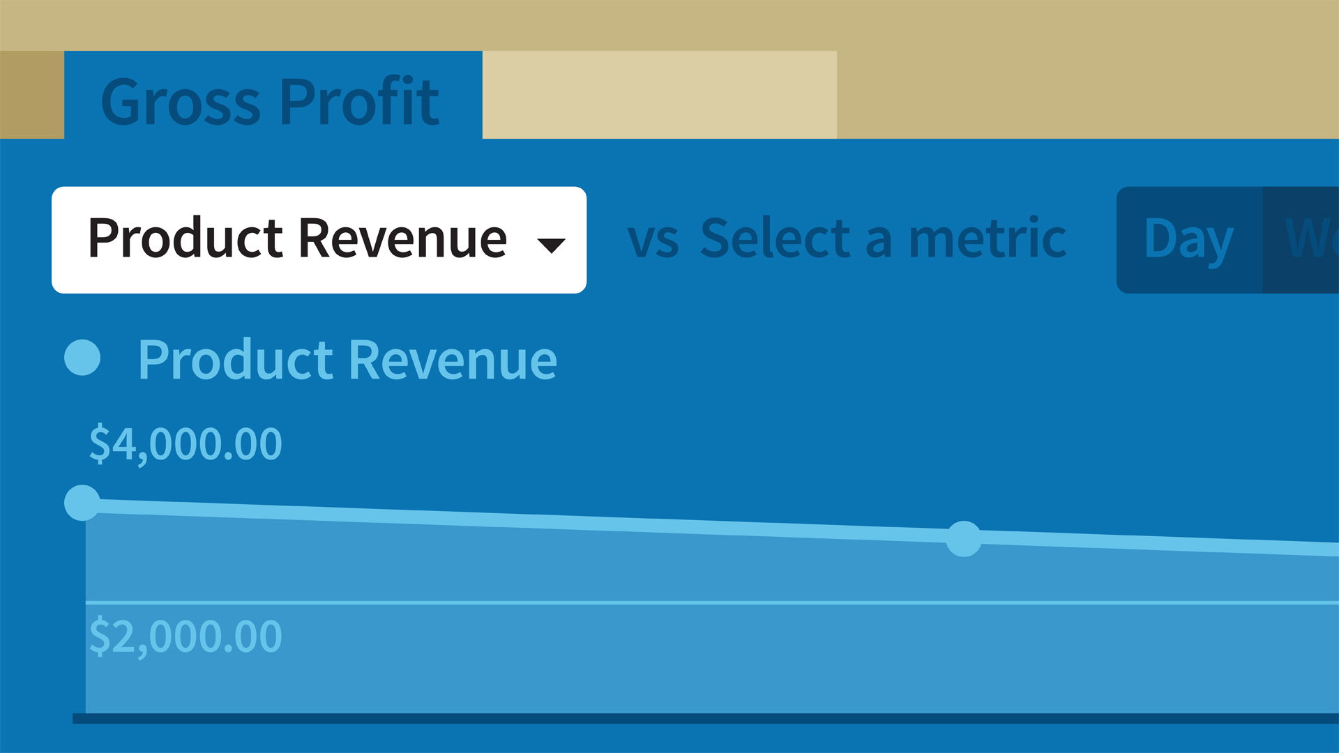 Welcome: Calculating Gross Profit with Google Analytics