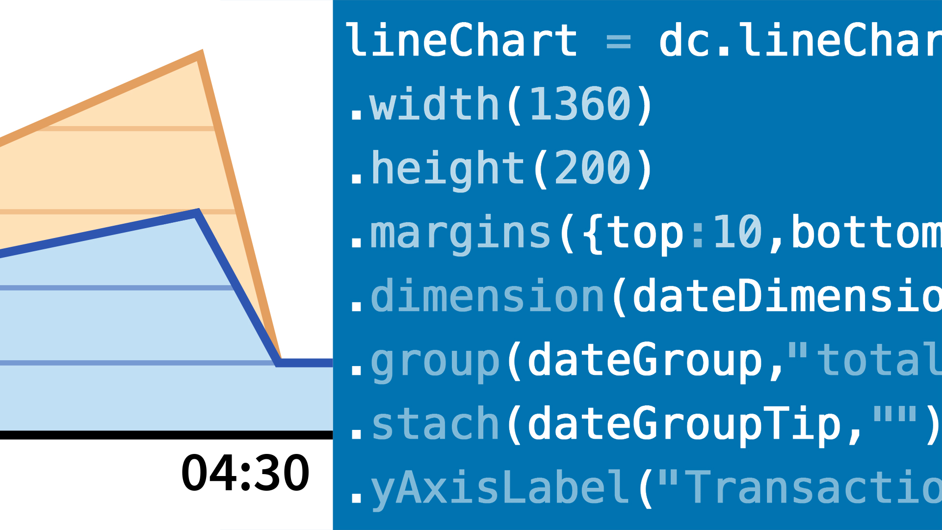 Combining Chart Types With Composite Javascript Logic Diagram