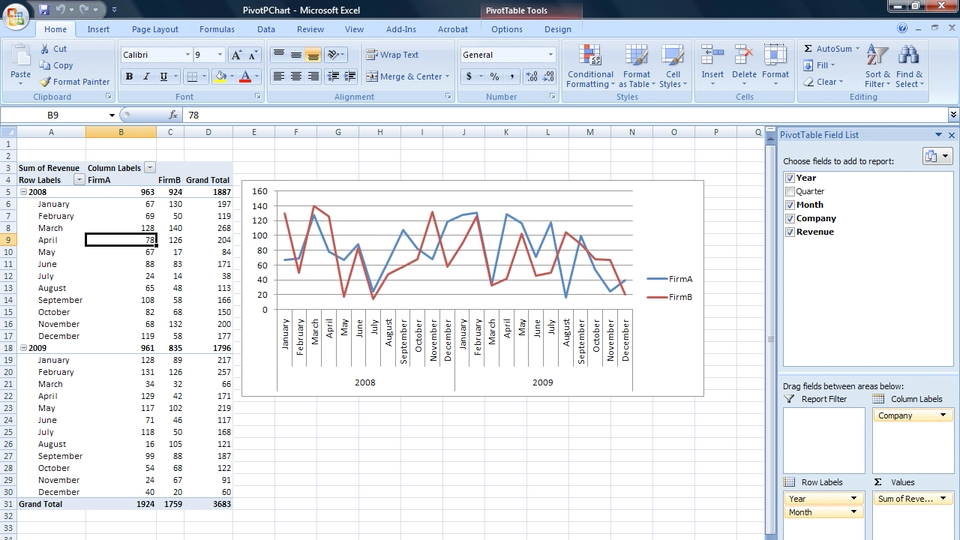 Welcome: Excel 2007: Pivot Tables for Data Analysis