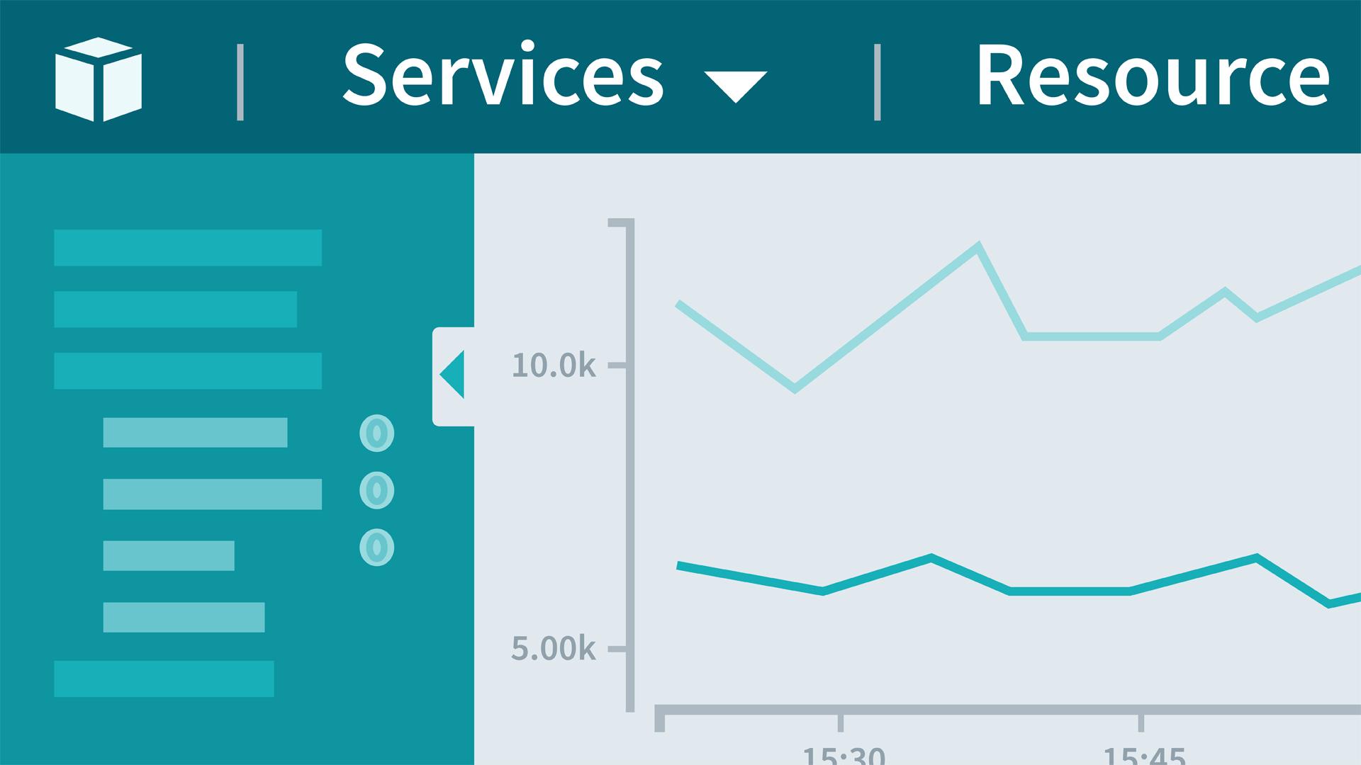 AWS for DevOps: Monitoring, Metrics, and Logging
