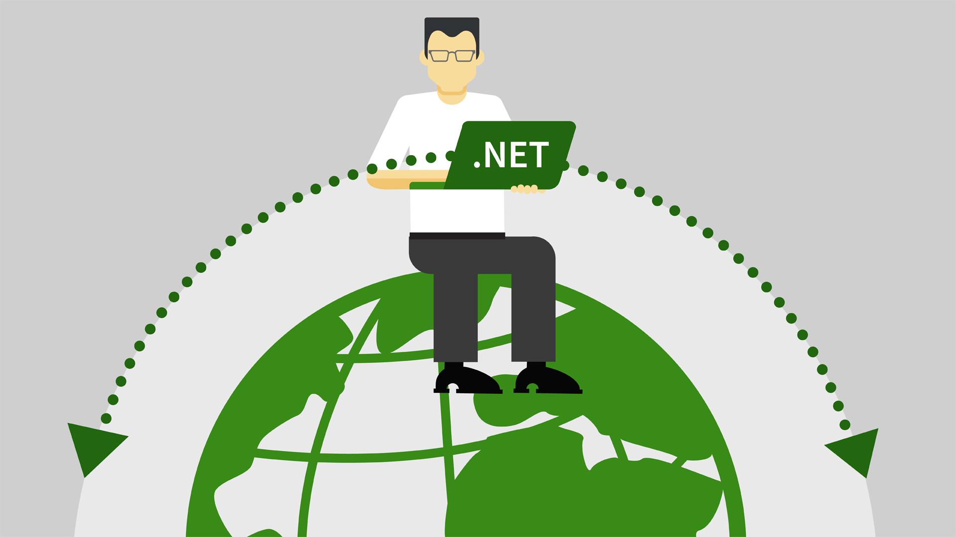 ASP NET Core: Internationalization