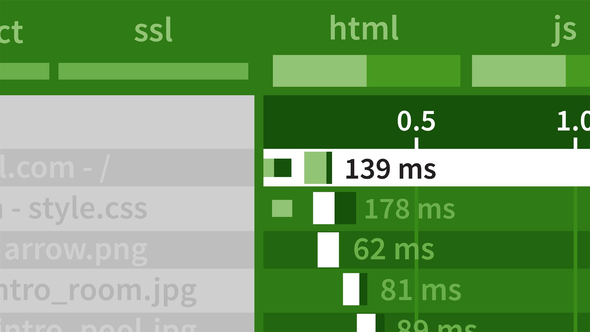 Using Firefox developer tools