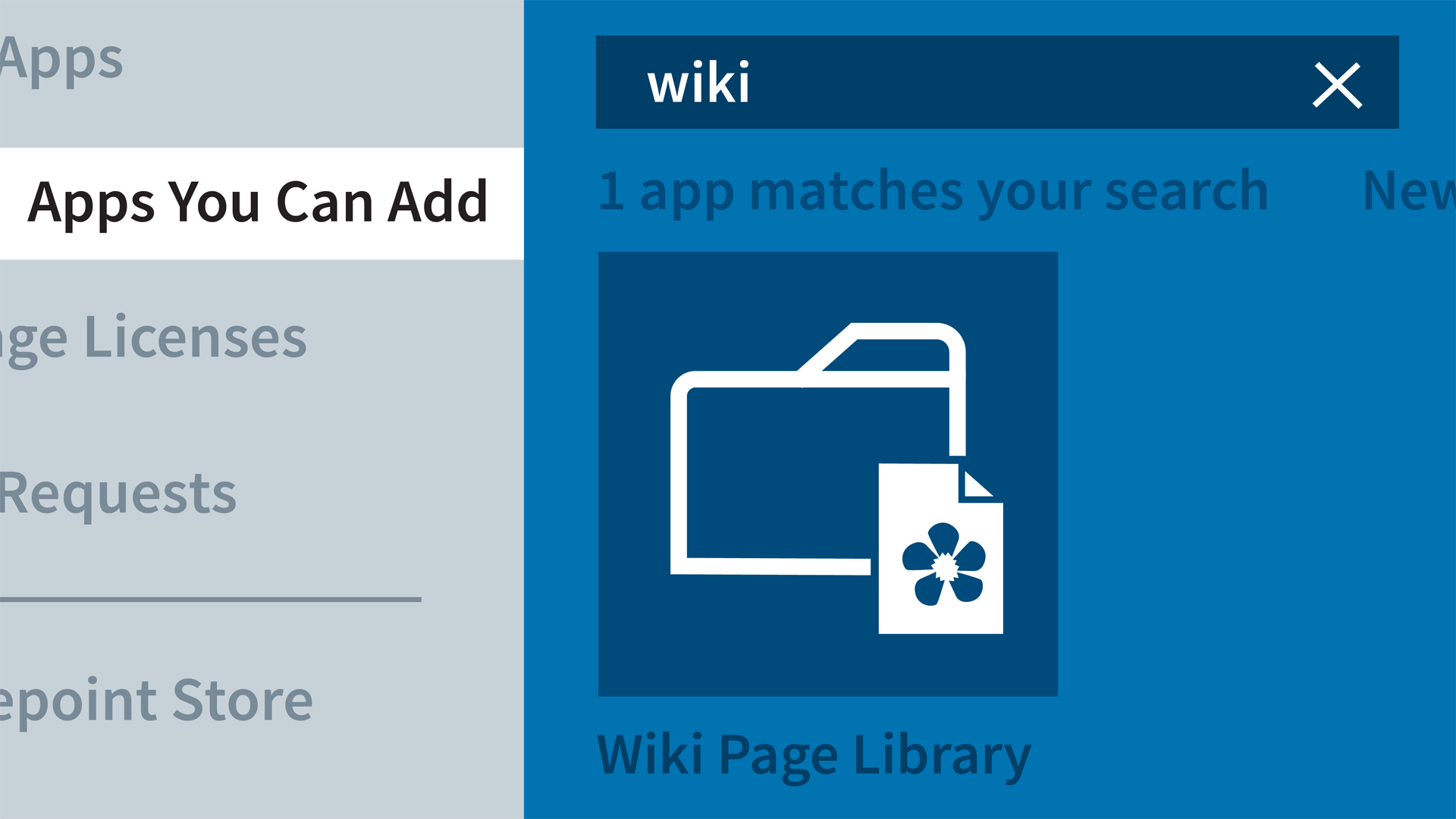 Sharepoint For Enterprise Create A Wiki Reference Library