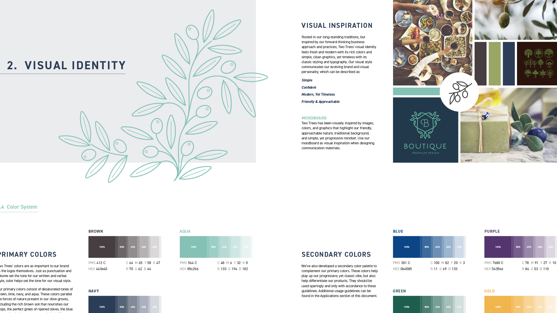 Ux Foundations Style Guides And Design Systems
