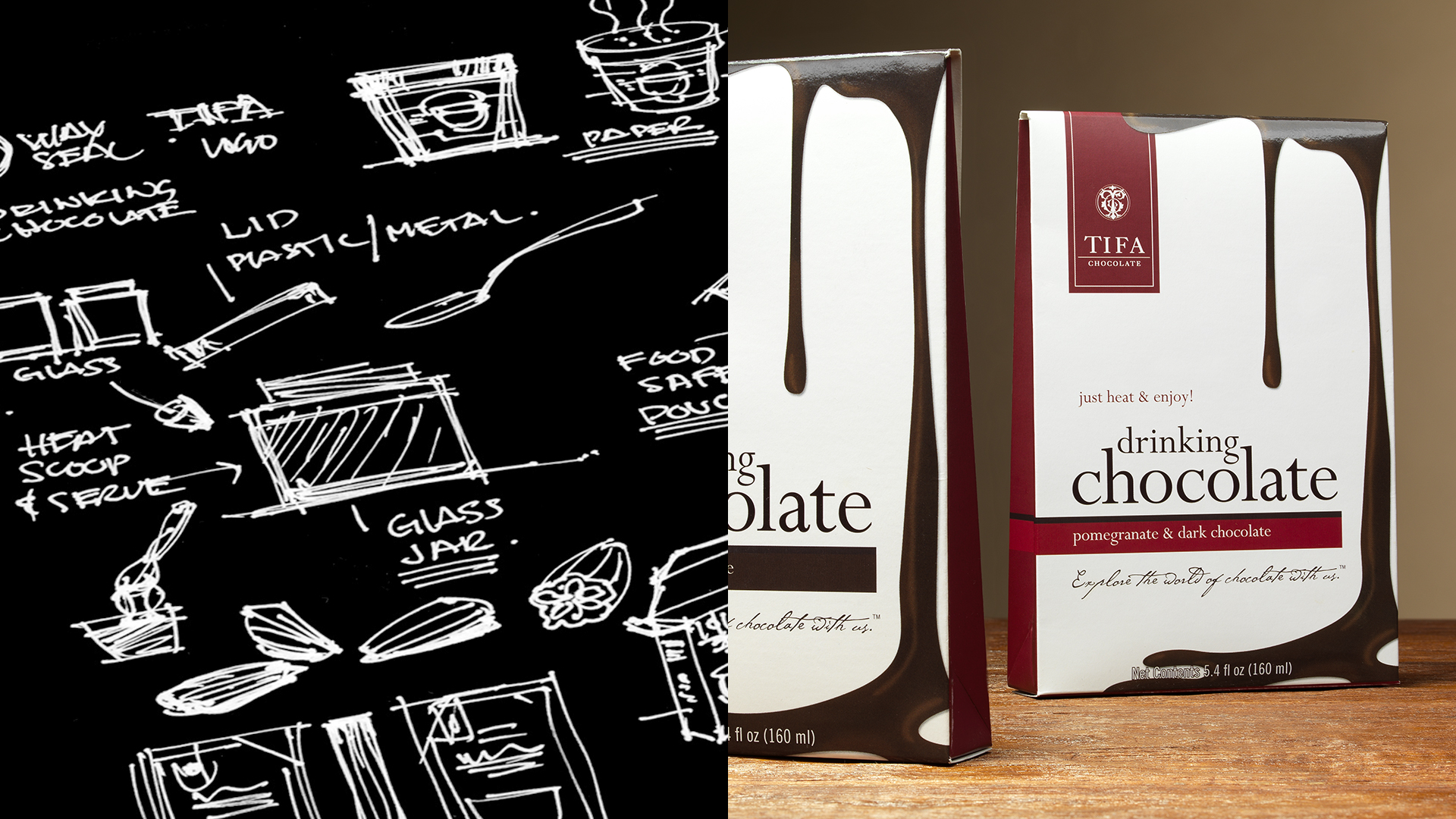 Package Design Project Paperboard Food Packaging
