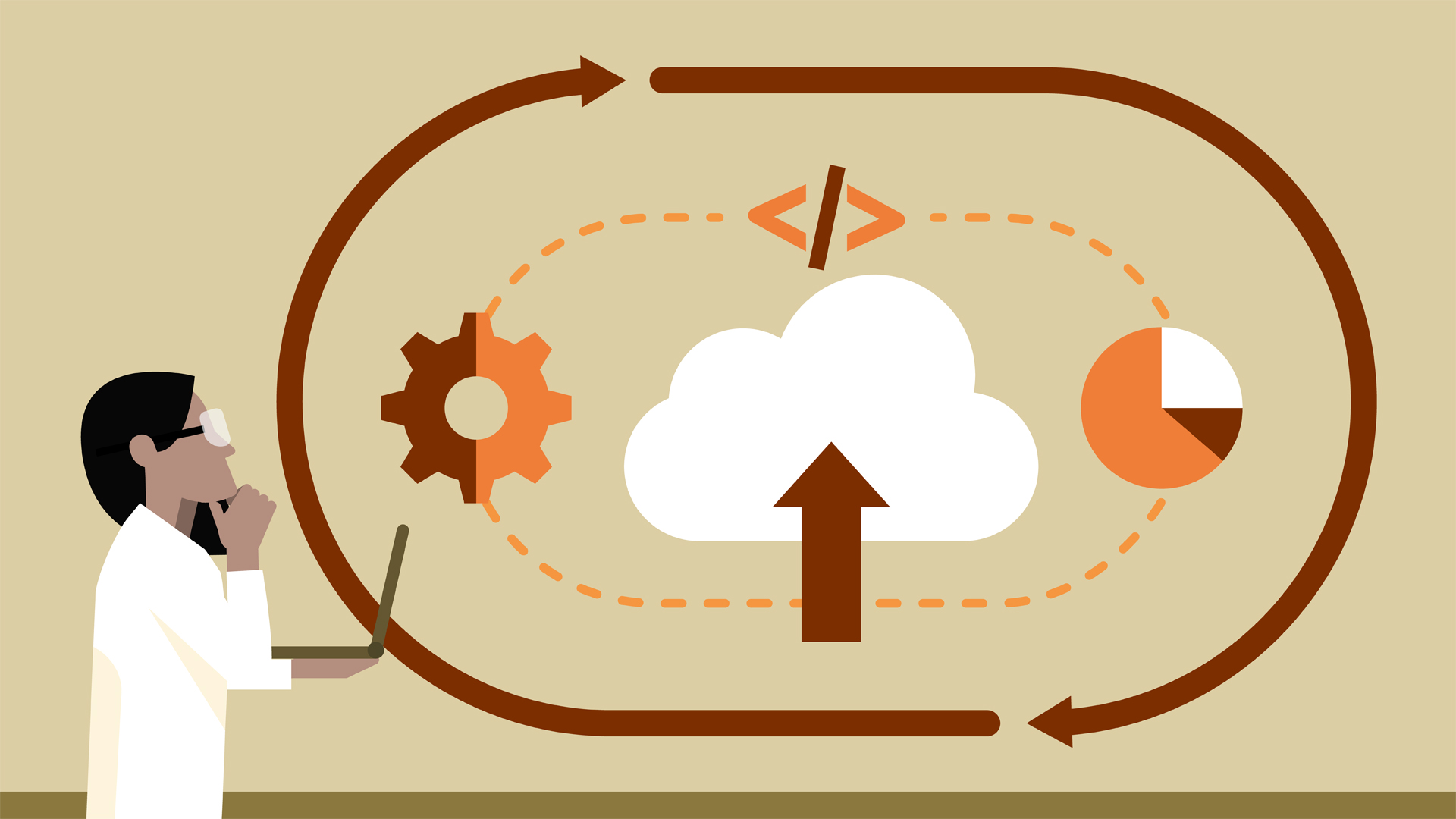 Learning Cloud Computing: The Cloud and DevOps