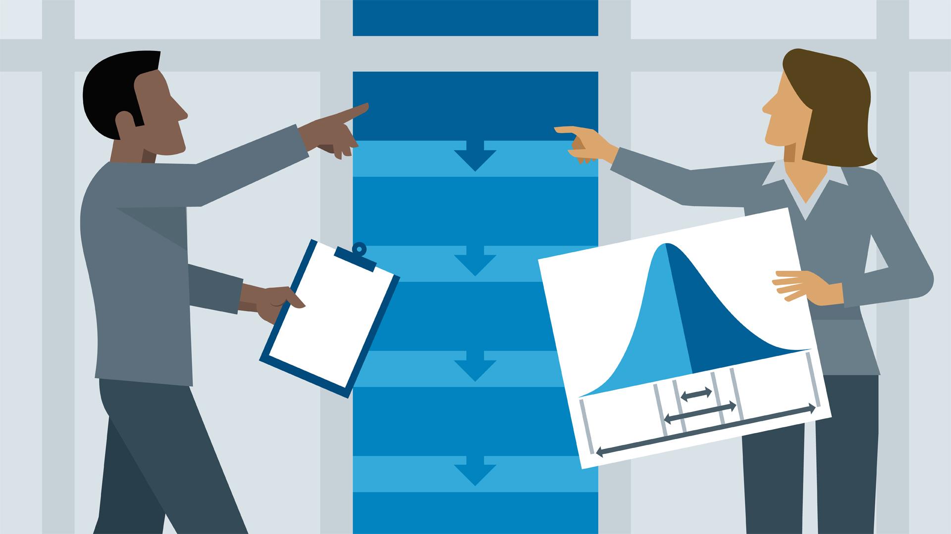 Lean Six Sigma: Define and Measure Tools
