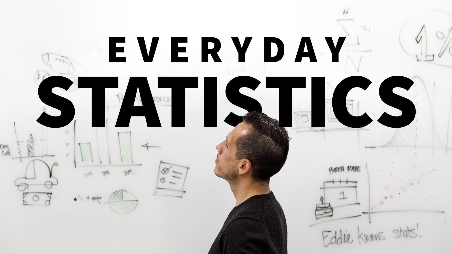 Income tax statistics: Everyday Statistics, with Eddie Davila