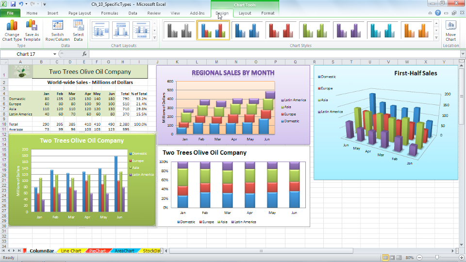 : Excel 2010: Charts in Depth
