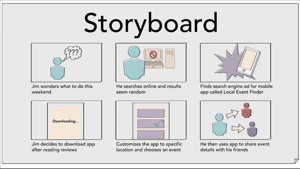 Ux design techniques creating scenarios and storyboards lynda com