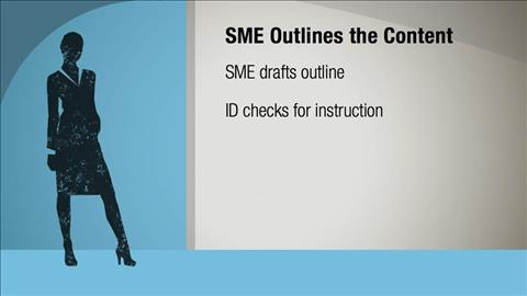 course illustration for Instructional Design: Working with SMEs