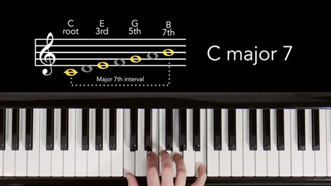 Piano piano chords techniques : Songwriting Techniques with Chords
