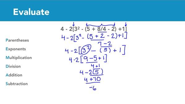 Algebra foundation