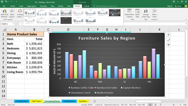 Ediblewildsus  Personable Excel  Essential Training With Lovely Excel Bar And Line Chart Besides Year Formula Excel Furthermore Excel Vba Current Cell With Alluring Convert Excel File To Csv Also Excel Compare Sheets In Addition How To Add Up Column In Excel And Dbf File Excel As Well As Weekday Excel Formula Additionally Making A Flowchart In Excel From Lyndacom With Ediblewildsus  Lovely Excel  Essential Training With Alluring Excel Bar And Line Chart Besides Year Formula Excel Furthermore Excel Vba Current Cell And Personable Convert Excel File To Csv Also Excel Compare Sheets In Addition How To Add Up Column In Excel From Lyndacom