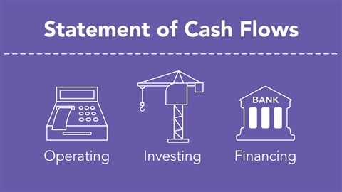 course illustration for Running a Profitable Business: Understanding Cash Flow