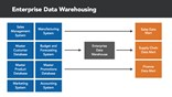 watch trailer video for Transitioning from Data Warehousing to Big Data