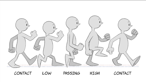 course illustration for 2D Animation: Walk Cycles Basics